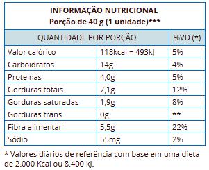 Tabela Nutricional Bolinho Integral Amendoim