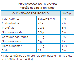 Tabela Nutricional Bolinho Vegano Laranja