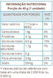 Tabela Nutricional Bolinho Integral 7 Grãos