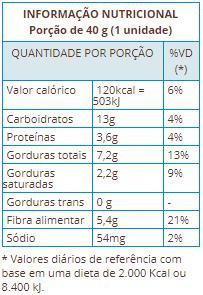 Tabela Nutricional Integral Castanha do Pará