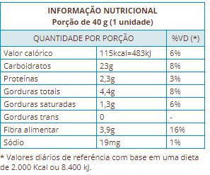 Tabela Nutricional Bolinho Churros