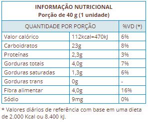 Tabela Nutricional Bolinho Red Velvet Zero