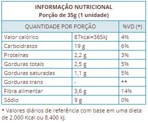 Tabela Nutricional Bolinho Vegano