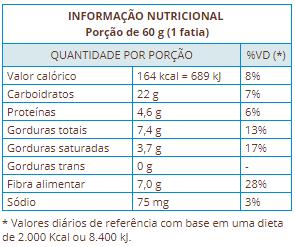 Tabela Nutricional Bolo Chocolate Suavipan