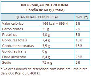 Tabela Nutricional Bolo Fubá Suavipan