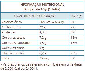 Tabela Nutricional Bolo Laranja Suavipan
