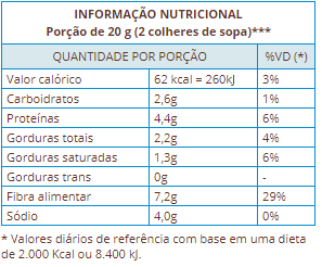 Tabela Nutricional 100% Cacau Suavipan