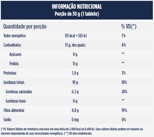 Tabela Nutricional Chocolate Linea Dark