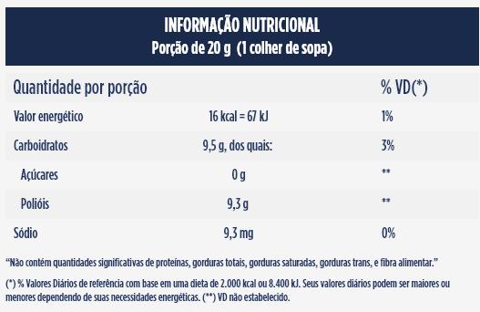 Tabela Nutricional Geleia Pimenta Linea 230g