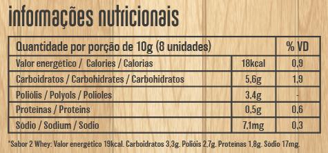 Tabela Nutricional Merenguinhos Zero Açúcar
