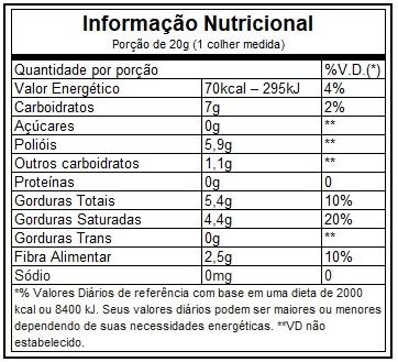 Tabela Nutricional Mrs Tella