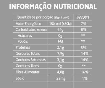 Tabela Nutricional Pão de Mel Sem Açúcar