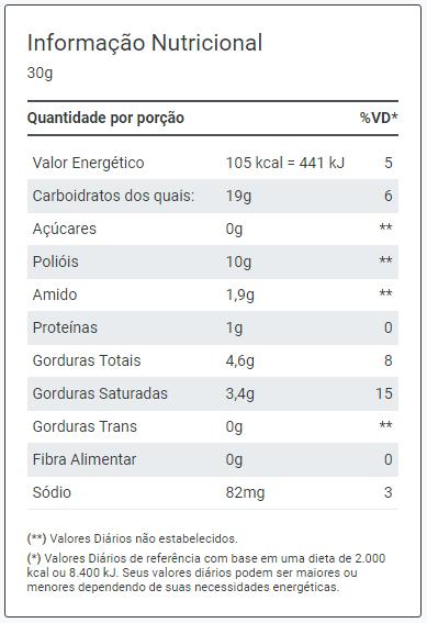 Tabela Nutricional Pão de Mel 60g