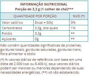 Tabela Nutricional Adoçante Xilitol Suavipan